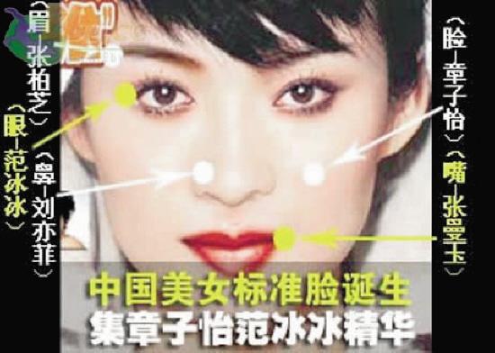 网上流传的中国美女标准脸